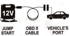 Kabel OBD II MEMORY SAVER 802693 - 2