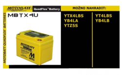 Motobaterie Motobatt MBTX4U, 12V, 4,7Ah, 70A (YB4L-B, YB4L-A,YTX4L) - 2