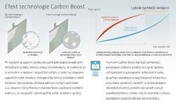 Autobaterie EXIDE Premium, Carbon Boost, 12V, 60Ah, 600A, EA601 - Levá - 3