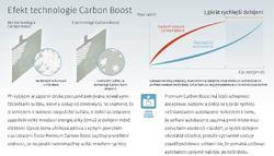 Autobaterie EXIDE Premium, Carbon Boost, 12V, 85Ah, 800A, EA852 - 4