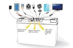 Trakční (gelová) baterie Goowei OTD100-12, 100Ah, 12V ( VRLA ) - 6